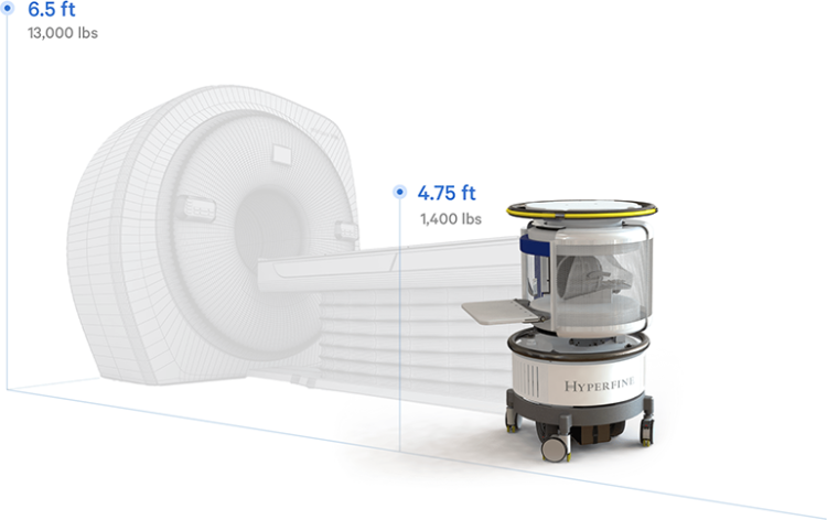 small-MRI